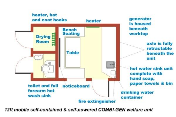 combi-gen-12ft-layout